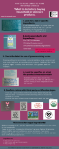 How to read and understand labels
